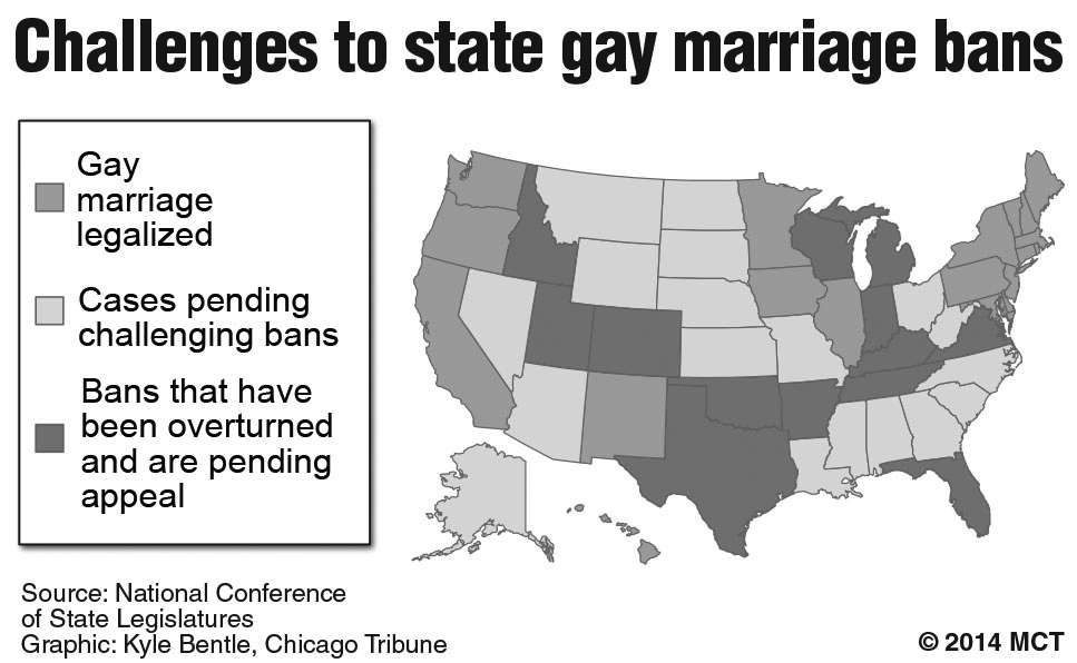 should gay marriage be legalized nationwide Gay marriage should be legalized nationwide gay couples have just as much of a right to marry as heterosexual couples not letting gay couples get married is a form of discrimination.